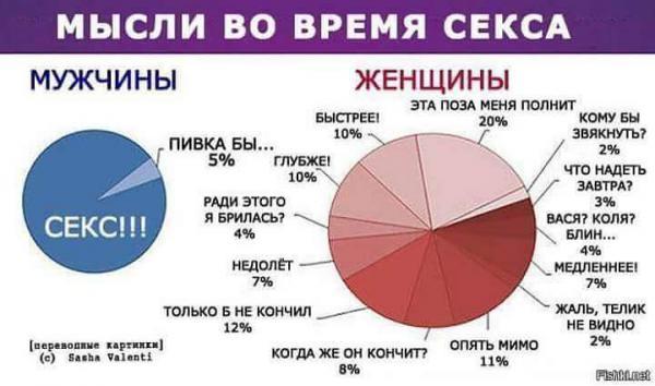 uprazhneniya-dlya-seksa-dlya-zhenshin